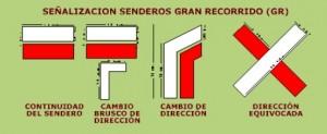 SEÑALIZACION SENDEROS GRAN RECORRIDO