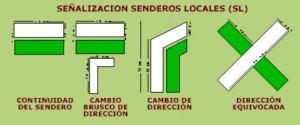 SEÑALIZACION SENDEROS LOCALES