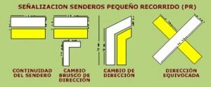 SEÑALIZACION SENDEROS PEQUEÑO RECORRIDO